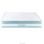 Linenspa - Cheap Memory Foam and Innerspring Hybrid Mattress